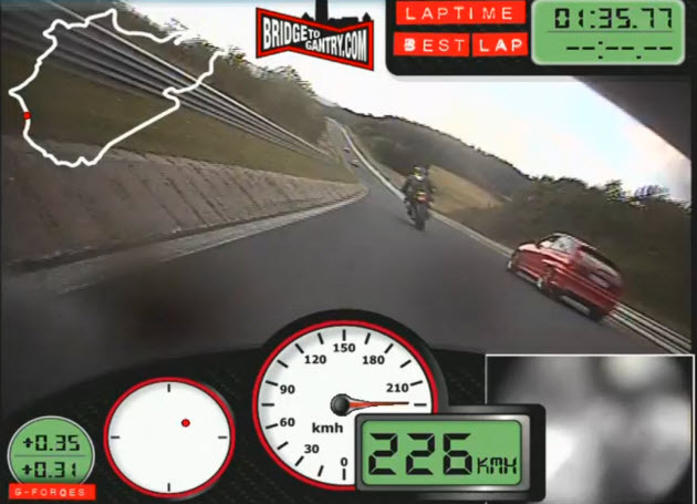 Fastest Bike Nürburgring